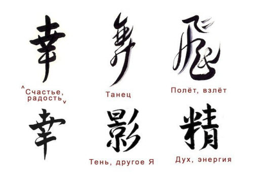 Китайский иероглиф счастье фото тату - 6